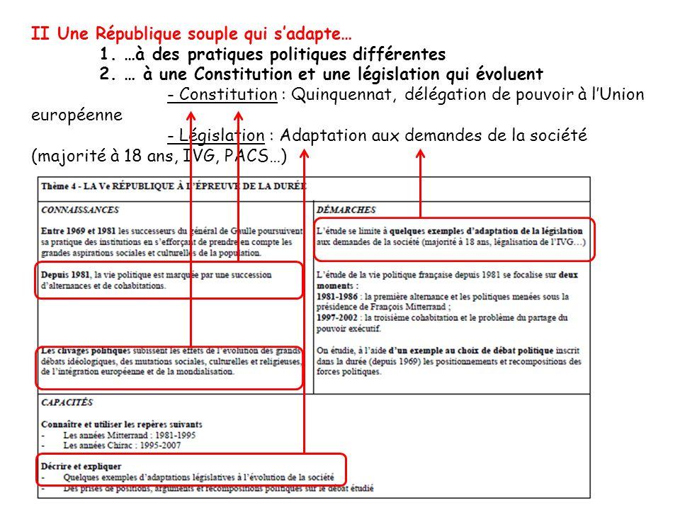 II Une République souple qui sadapte… 1. …à des pratiques politiques différentes 2. … à une Constitution et une législation qui évoluent - Constitutio