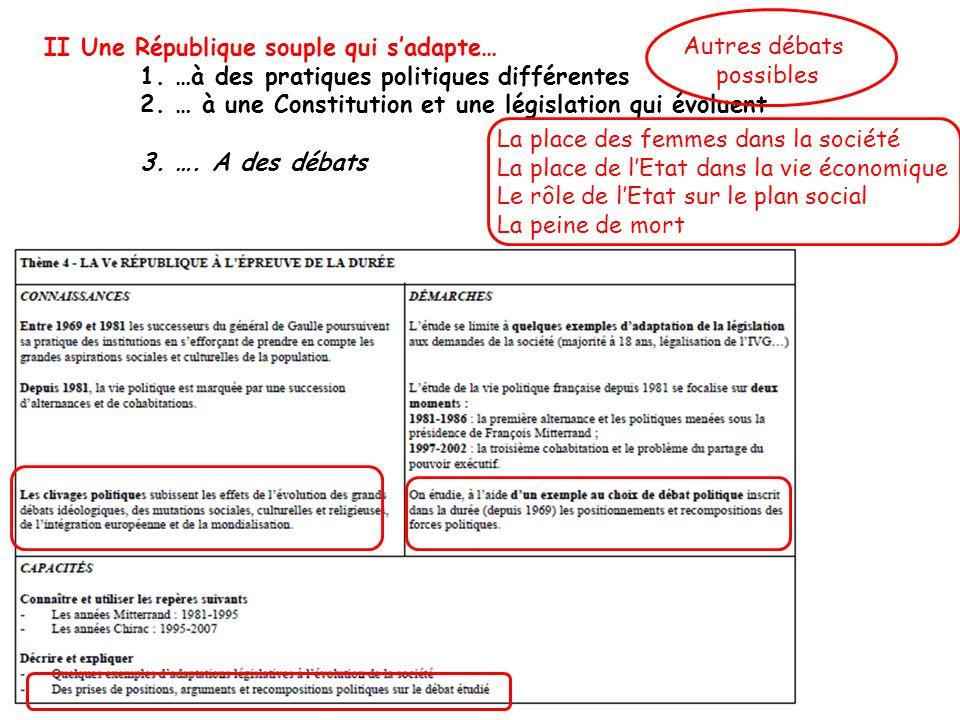 II Une République souple qui sadapte… 1. …à des pratiques politiques différentes 2. … à une Constitution et une législation qui évoluent 3. …. A des d