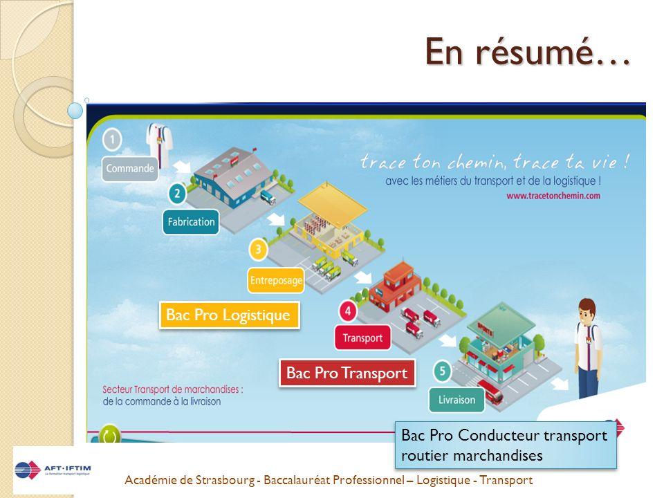 Académie de Strasbourg - Baccalauréat Professionnel – Logistique - Transport En résumé… Bac Pro Transport Bac Pro Logistique Bac Pro Conducteur transport routier marchandises Bac Pro Conducteur transport routier marchandises