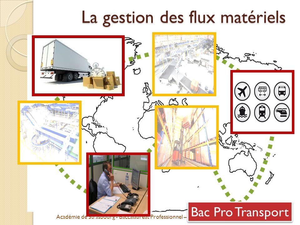 Académie de Strasbourg - Baccalauréat Professionnel – Logistique - Transport Les activités de transport ?