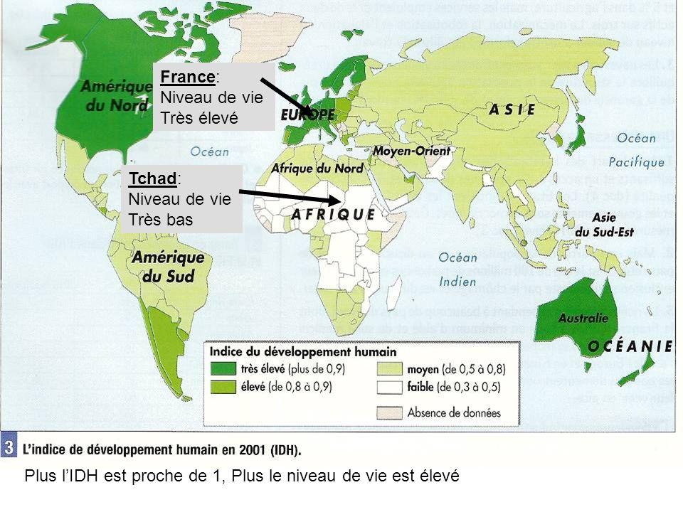 Plus lIDH est proche de 1, Plus le niveau de vie est élevé France: Niveau de vie Très élevé Tchad: Niveau de vie Très bas