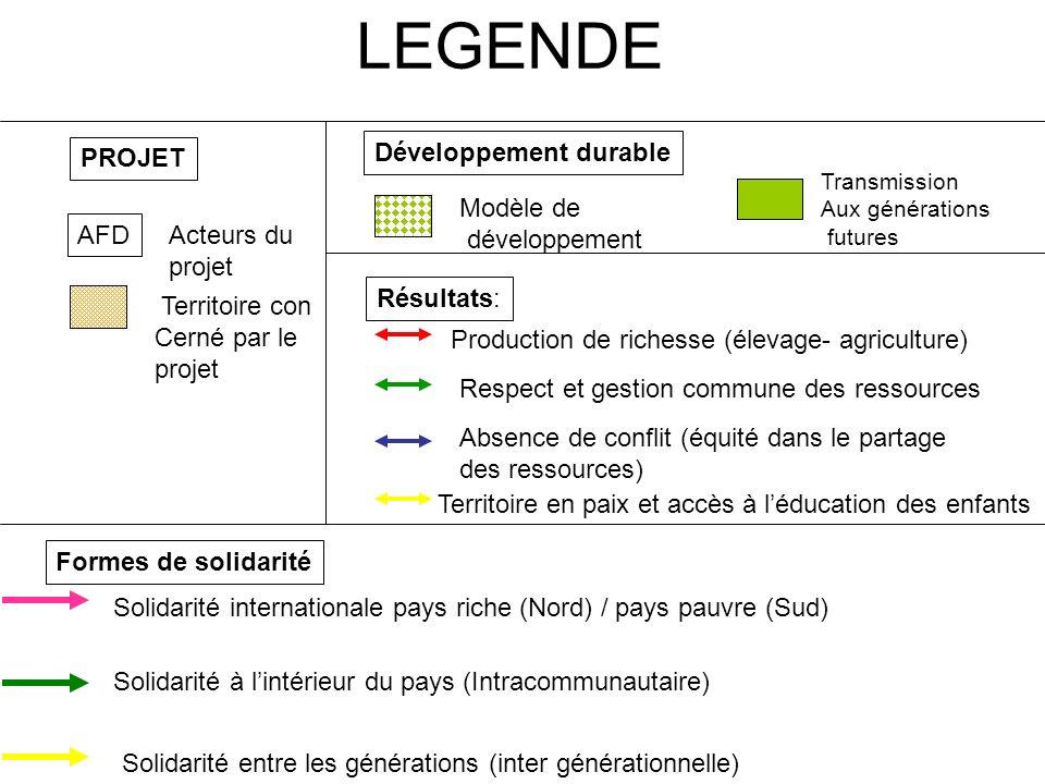 LEGENDE Territoire con Cerné par le projet Développement durable Modèle de développement Production de richesse (élevage- agriculture) Respect et gest