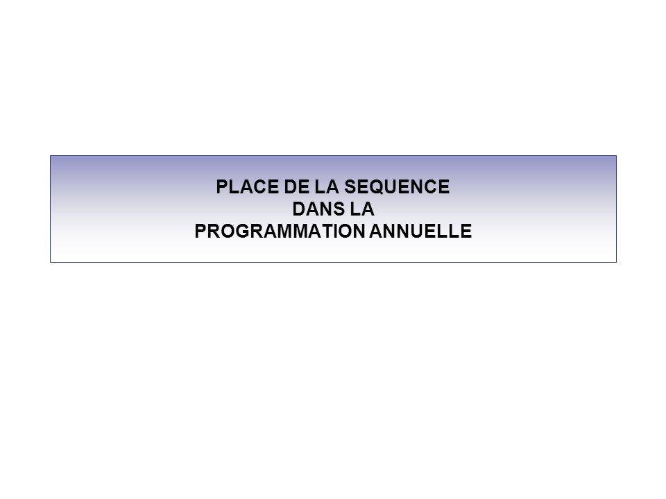 PLACE DE LA SEQUENCE DANS LA PROGRAMMATION ANNUELLE