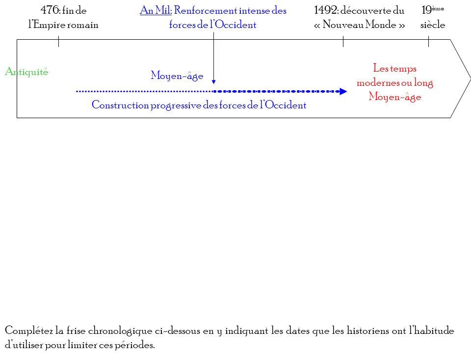 Document 1.La domination de lOccident sur la planète commence au Moyen-âge.