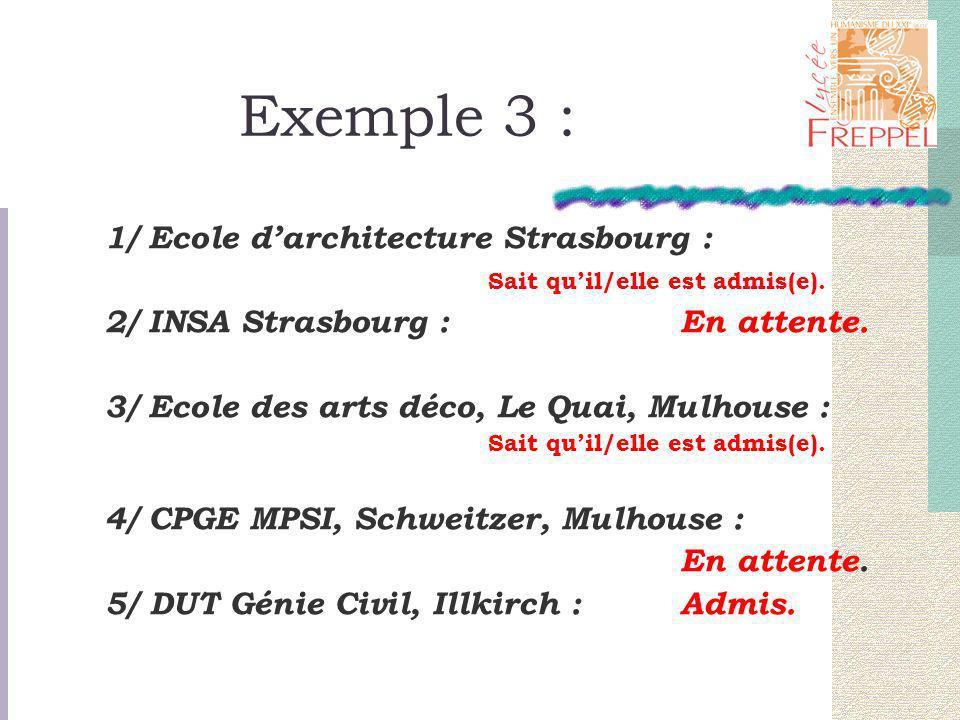 Exemple 3 : 1/ Ecole darchitecture Strasbourg : Sait quil/elle est admis(e).