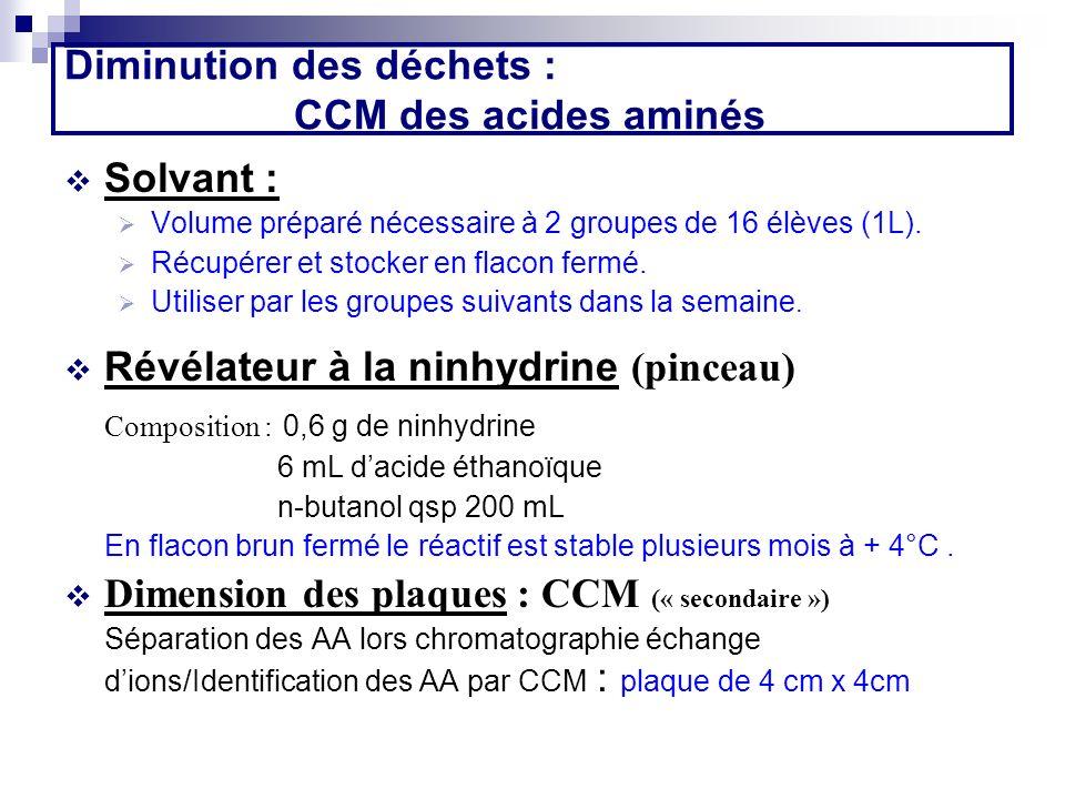 Diminution des déchets : CCM des acides aminés Solvant : Volume préparé nécessaire à 2 groupes de 16 élèves (1L). Récupérer et stocker en flacon fermé