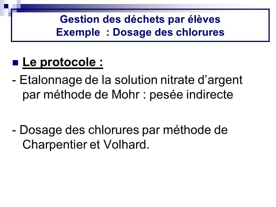 Exemple : Dosage des chlorures Evier Etalonnage : AgNO 3 par la méthode de Mohr, pesée indirecte Les déchetsMoyens délimination NaCl AgCl en milieu neutre Laisser sédimenter le précipité une nuit : - Surnageant : évier - Précipité : « Bidon » déchet inorganique toxique : Ag +