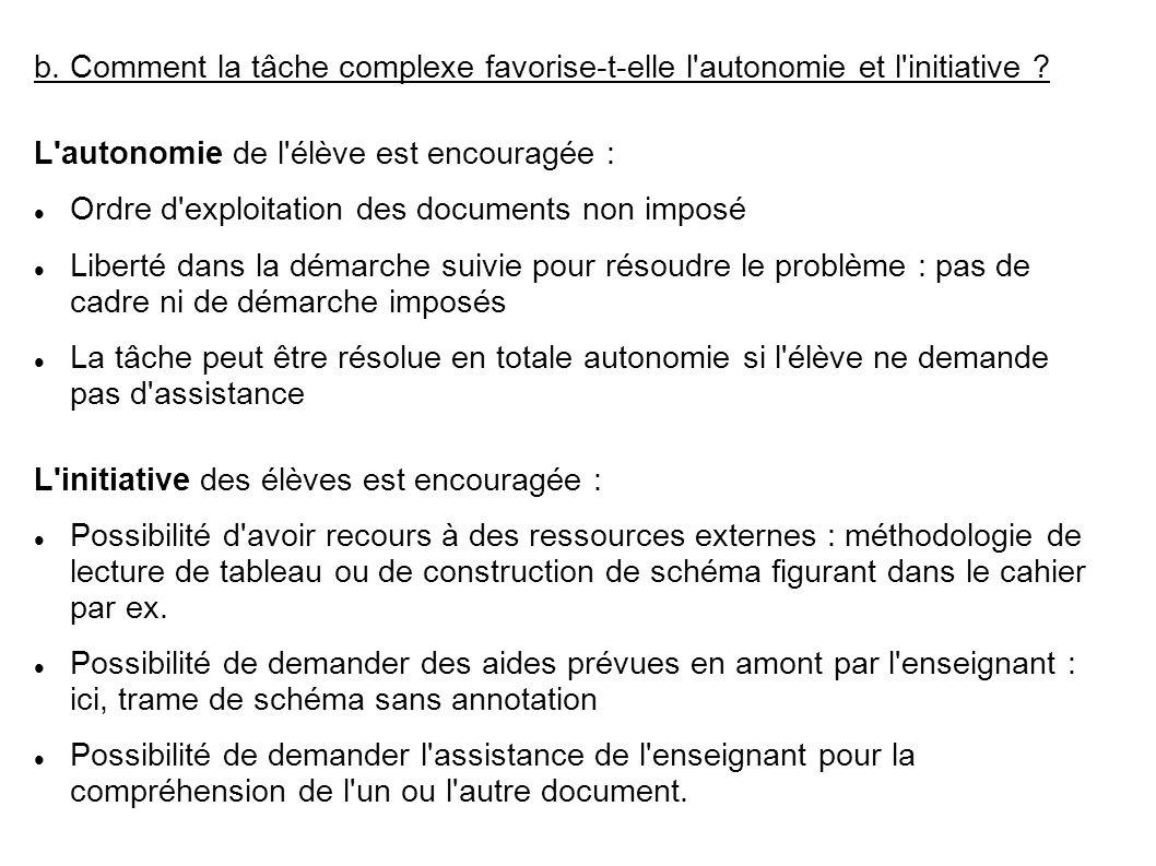 b. Comment la tâche complexe favorise-t-elle l'autonomie et l'initiative ? L'autonomie de l'élève est encouragée : Ordre d'exploitation des documents