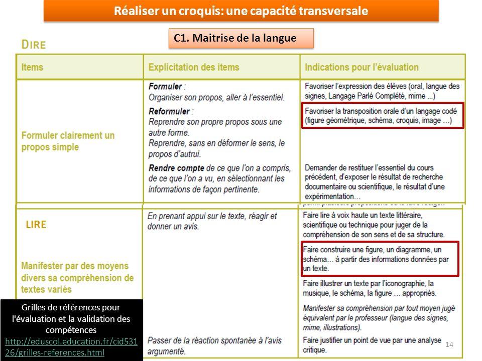 Réaliser un croquis: une capacité transversale LIRE C1. Maitrise de la langue Grilles de références pour l'évaluation et la validation des compétences