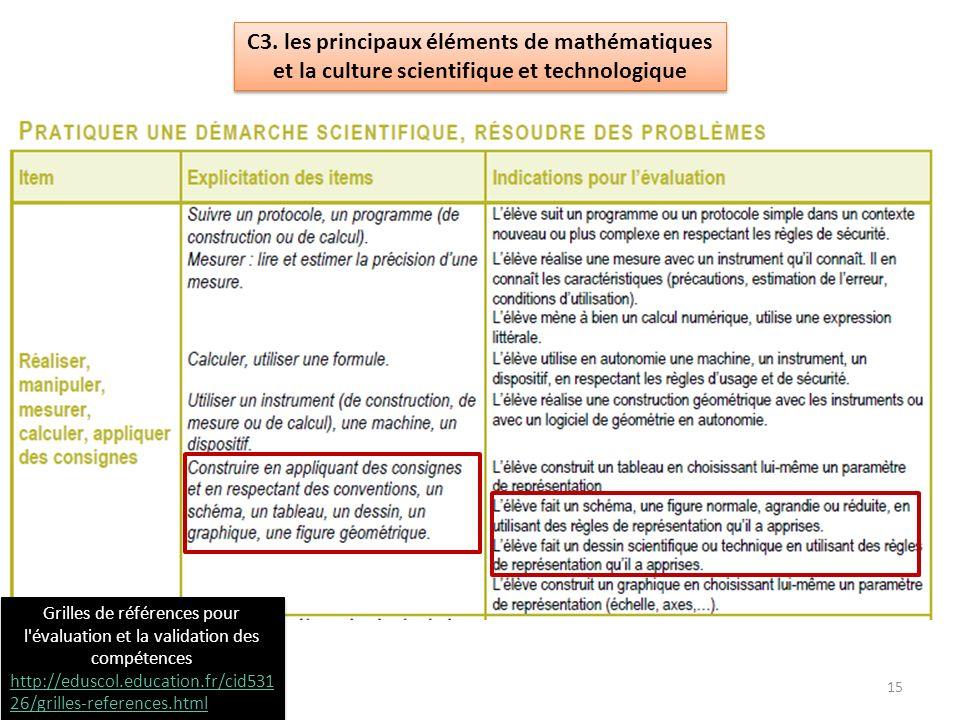 C3. les principaux éléments de mathématiques et la culture scientifique et technologique Grilles de références pour l'évaluation et la validation des