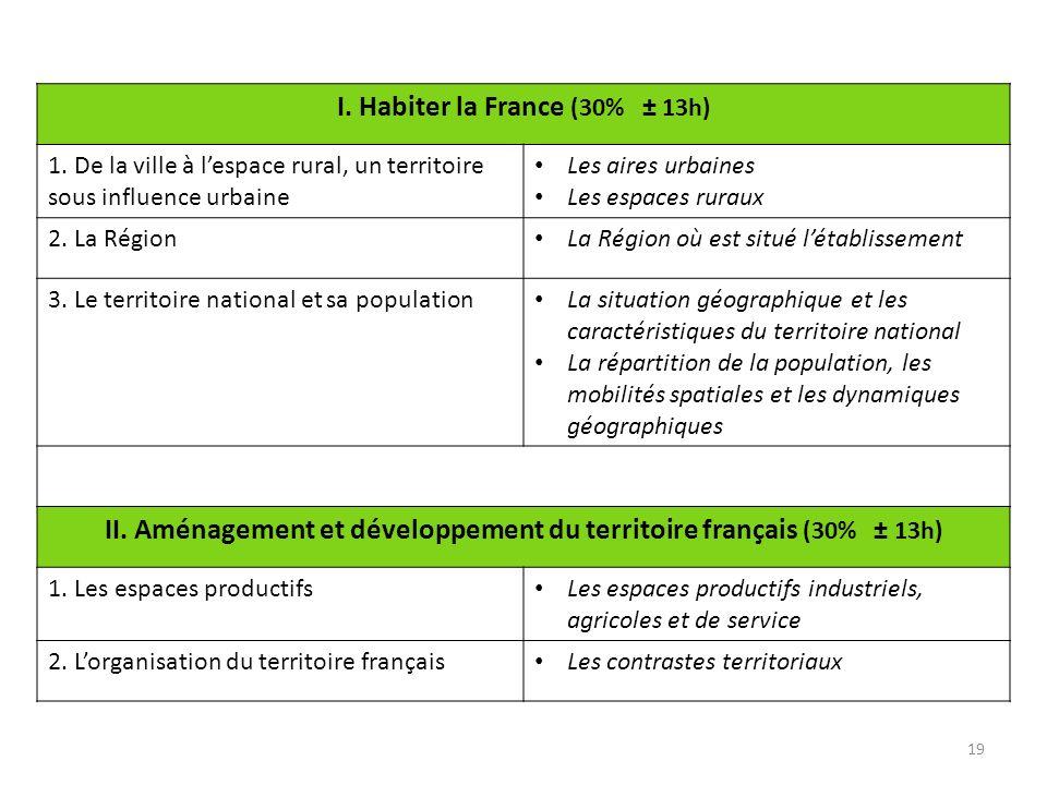 19 I. Habiter la France (30% ± 13h) 1. De la ville à lespace rural, un territoire sous influence urbaine Les aires urbaines Les espaces ruraux 2. La R