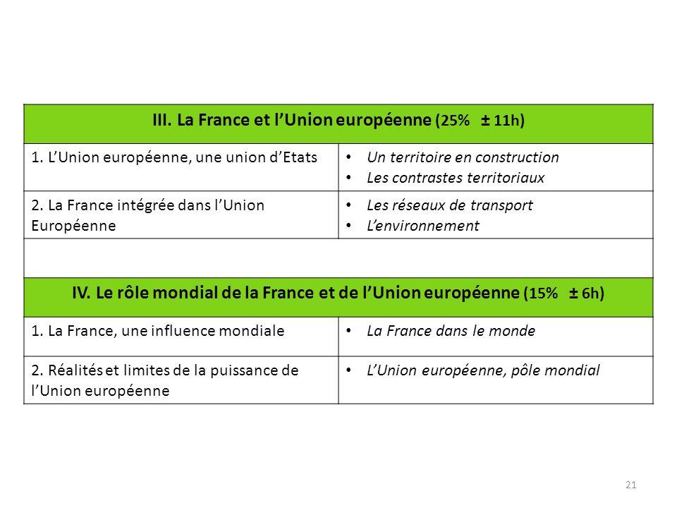 21 III. La France et lUnion européenne (25% ± 11h) 1. LUnion européenne, une union dEtats Un territoire en construction Les contrastes territoriaux 2.