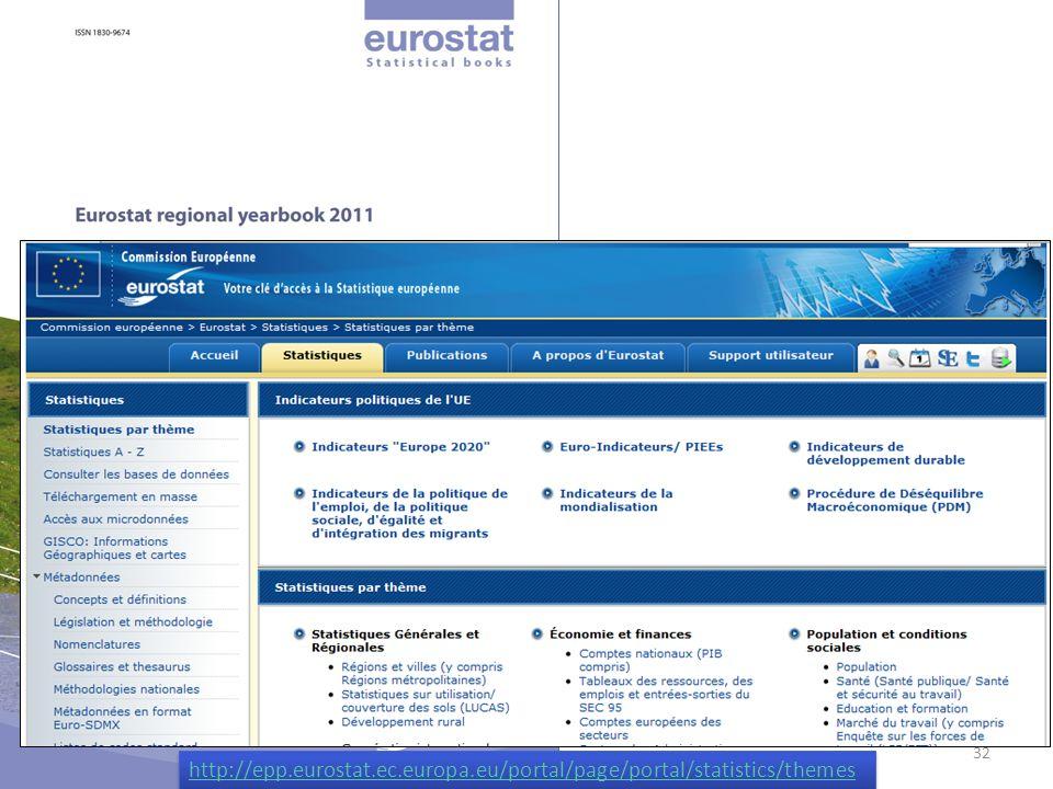 http://epp.eurostat.ec.europa.eu/portal/page/portal/statistics/themes 32
