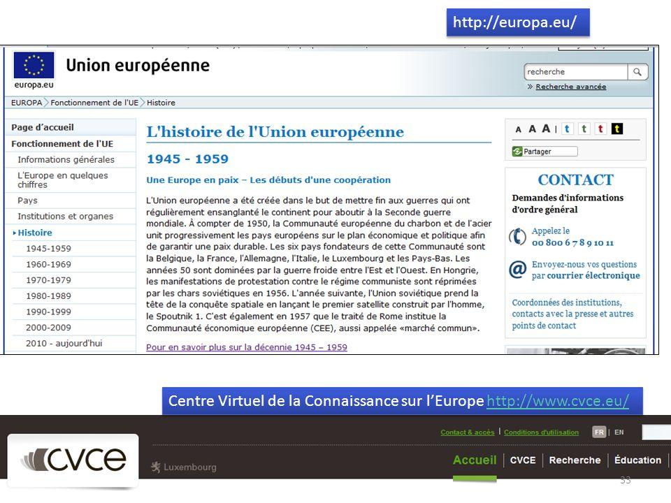 http://europa.eu/ Centre Virtuel de la Connaissance sur lEurope http://www.cvce.eu/http://www.cvce.eu/ Centre Virtuel de la Connaissance sur lEurope h