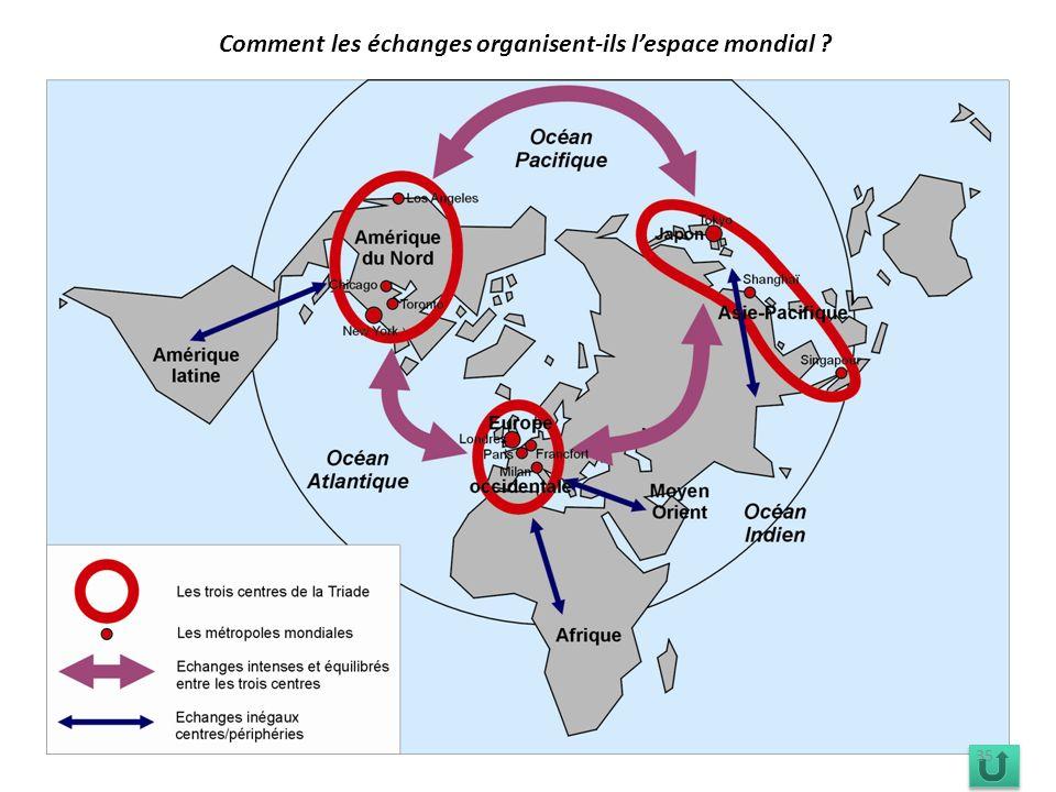 Comment les échanges organisent-ils lespace mondial ? 35