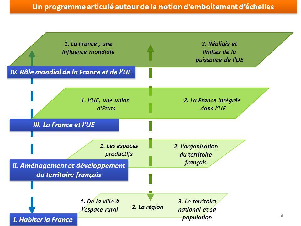 IV. Rôle mondial de la France et de lUE 1. La France, une influence mondiale 2. Réalités et limites de la puissance de lUE I. Habiter la France II. Am