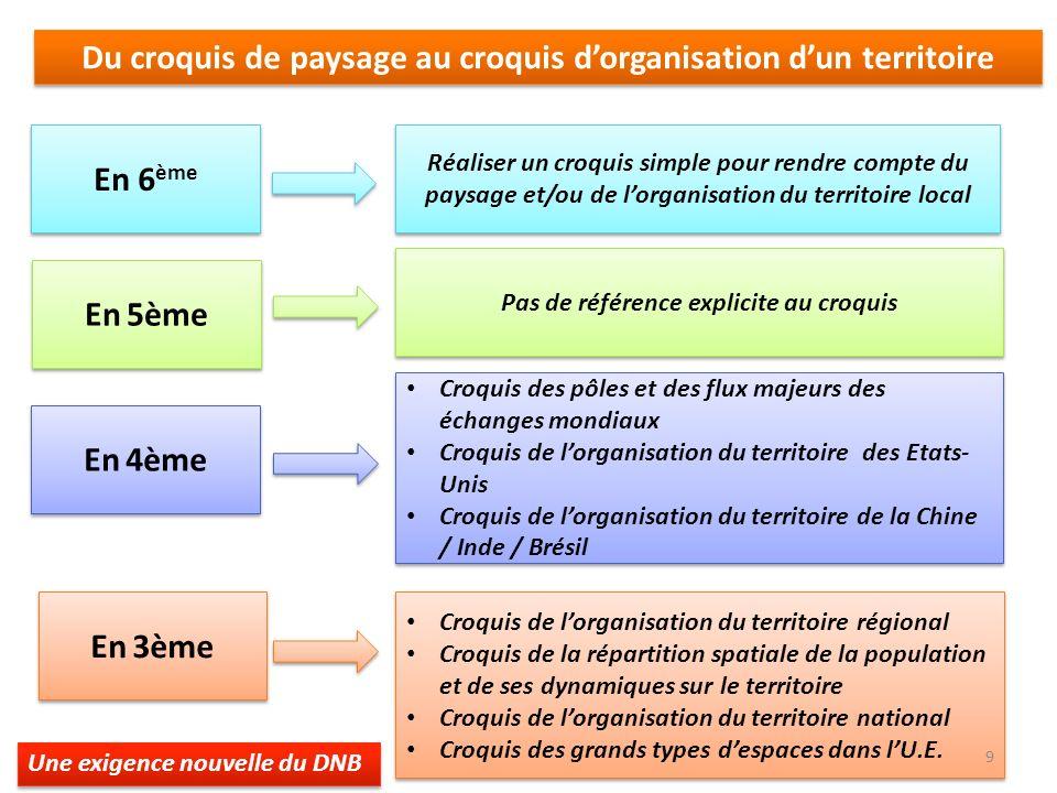 Du croquis de paysage au croquis dorganisation dun territoire En 6 ème Réaliser un croquis simple pour rendre compte du paysage et/ou de lorganisation