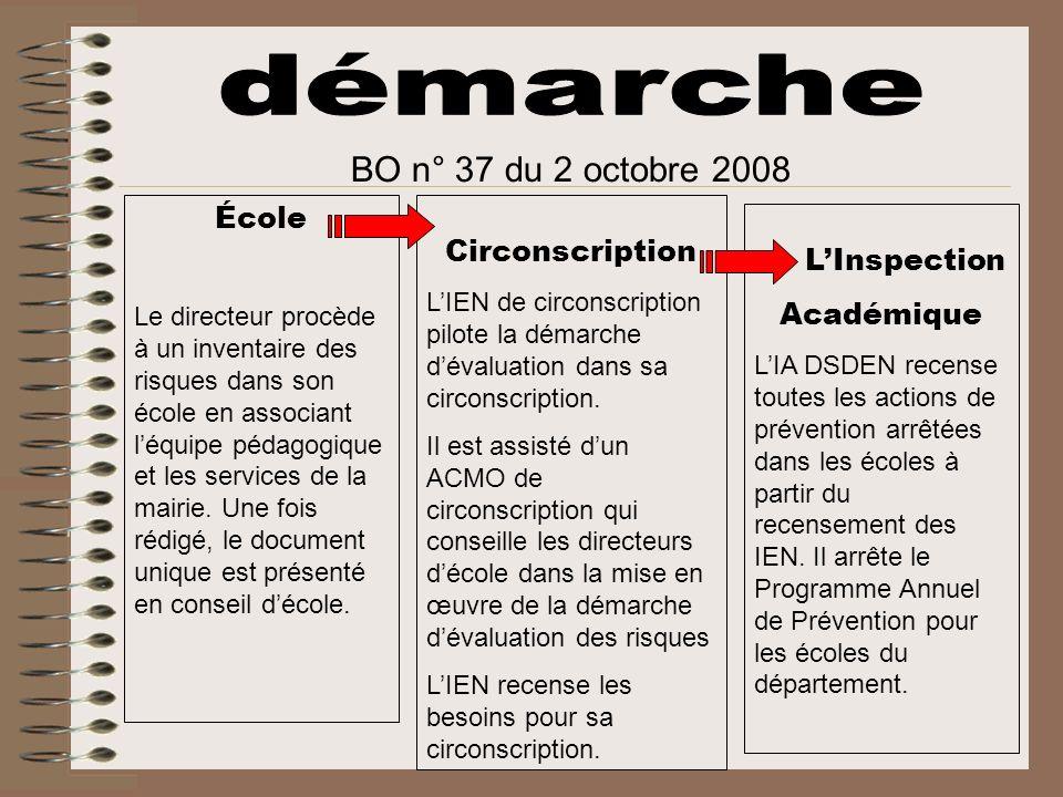 BO n° 37 du 2 octobre 2008 École Le directeur procède à un inventaire des risques dans son école en associant léquipe pédagogique et les services de l