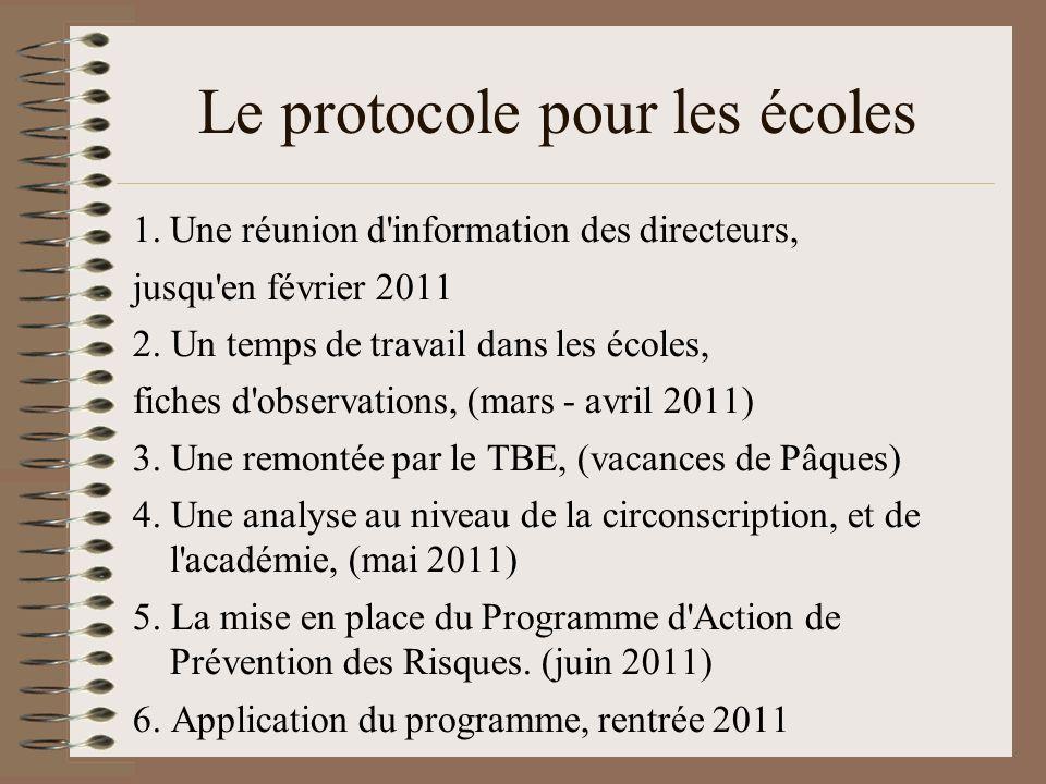 Le protocole pour les écoles 1.Une réunion d'information des directeurs, jusqu'en février 2011 2. Un temps de travail dans les écoles, fiches d'observ
