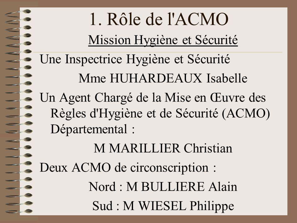 1. Rôle de l'ACMO Mission Hygiène et Sécurité Une Inspectrice Hygiène et Sécurité Mme HUHARDEAUX Isabelle Un Agent Chargé de la Mise en Œuvre des Règl