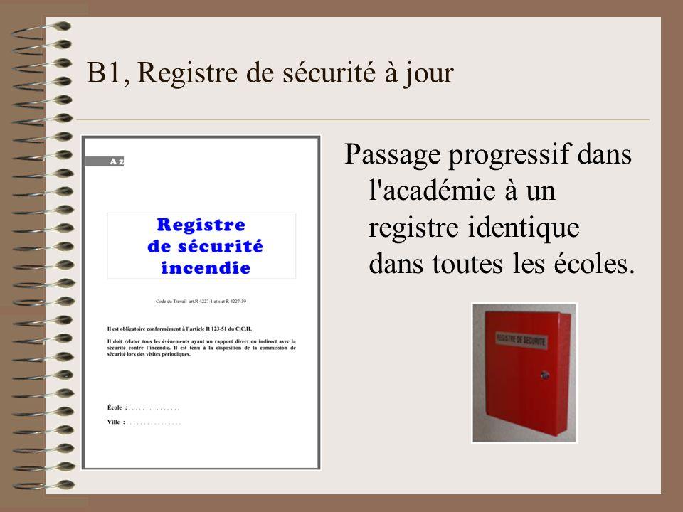 B1, Registre de sécurité à jour Passage progressif dans l'académie à un registre identique dans toutes les écoles.