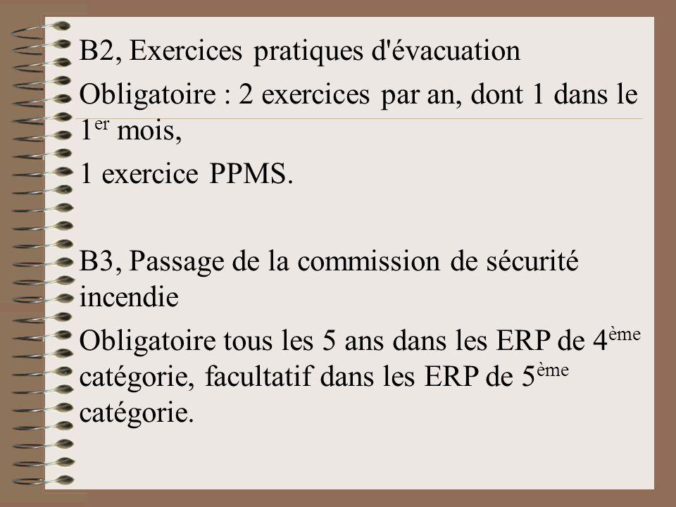B2, Exercices pratiques d'évacuation Obligatoire : 2 exercices par an, dont 1 dans le 1 er mois, 1 exercice PPMS. B3, Passage de la commission de sécu