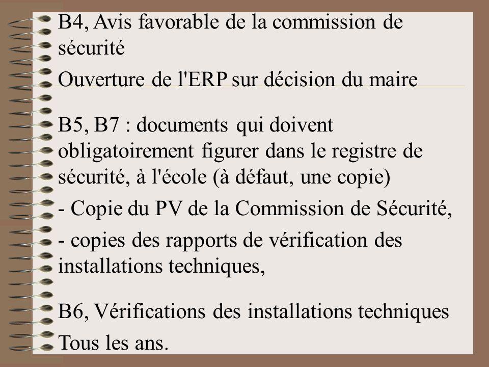 B4, Avis favorable de la commission de sécurité Ouverture de l'ERP sur décision du maire B5, B7 : documents qui doivent obligatoirement figurer dans l