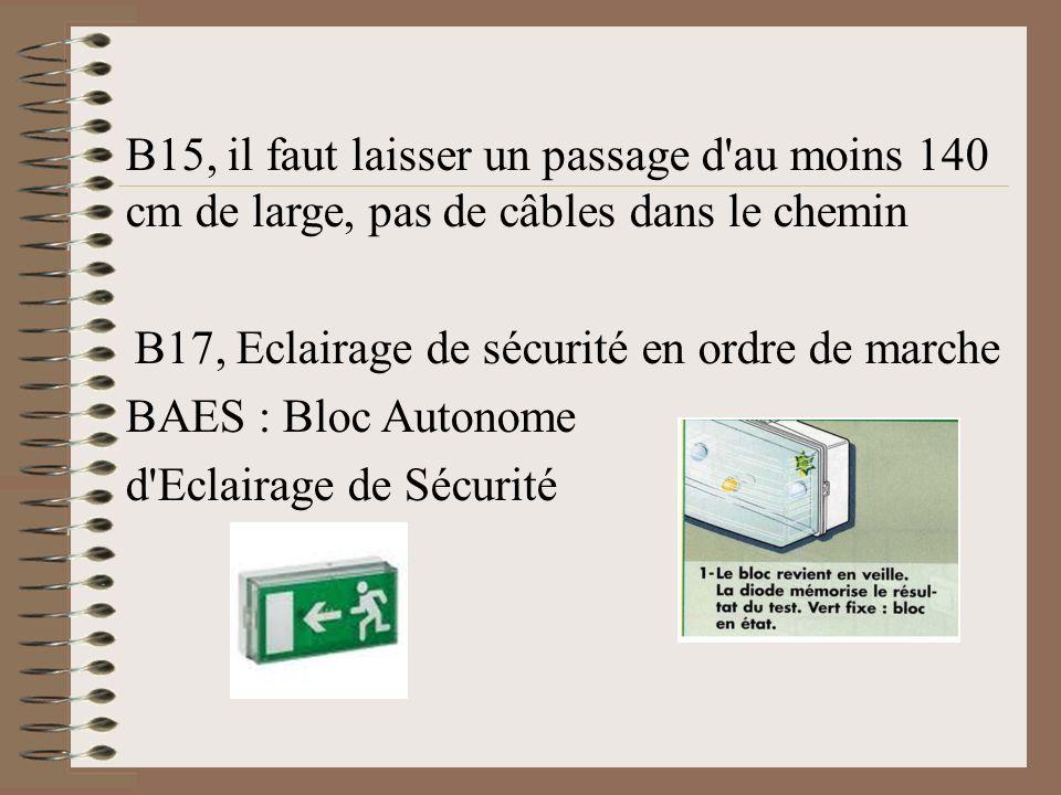 B15, il faut laisser un passage d'au moins 140 cm de large, pas de câbles dans le chemin B17, Eclairage de sécurité en ordre de marche BAES : Bloc Aut