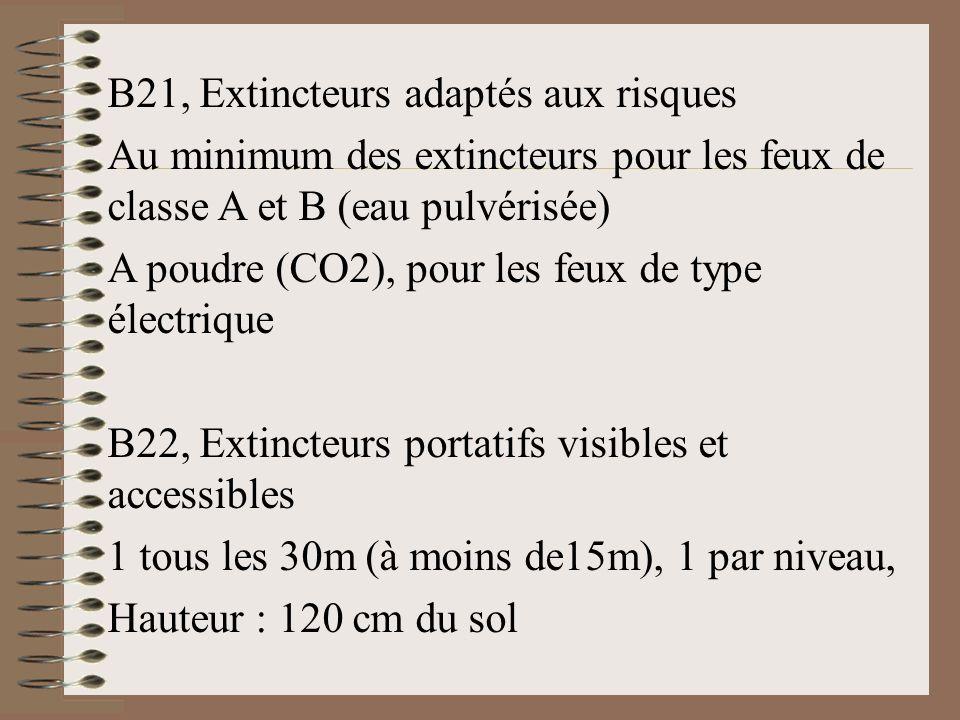 B21, Extincteurs adaptés aux risques Au minimum des extincteurs pour les feux de classe A et B (eau pulvérisée) A poudre (CO2), pour les feux de type