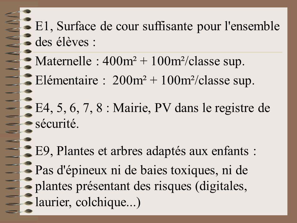 E1, Surface de cour suffisante pour l'ensemble des élèves : Maternelle : 400m² + 100m²/classe sup. Elémentaire : 200m² + 100m²/classe sup. E4, 5, 6, 7