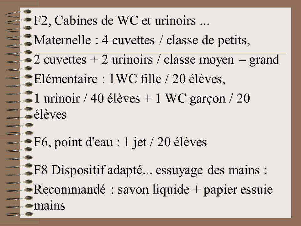 F2, Cabines de WC et urinoirs... Maternelle : 4 cuvettes / classe de petits, 2 cuvettes + 2 urinoirs / classe moyen – grand Elémentaire : 1WC fille /