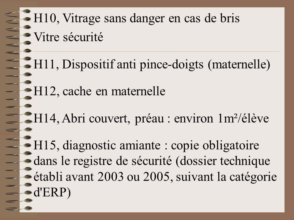 H10, Vitrage sans danger en cas de bris Vitre sécurité H11, Dispositif anti pince-doigts (maternelle) H12, cache en maternelle H14, Abri couvert, préa