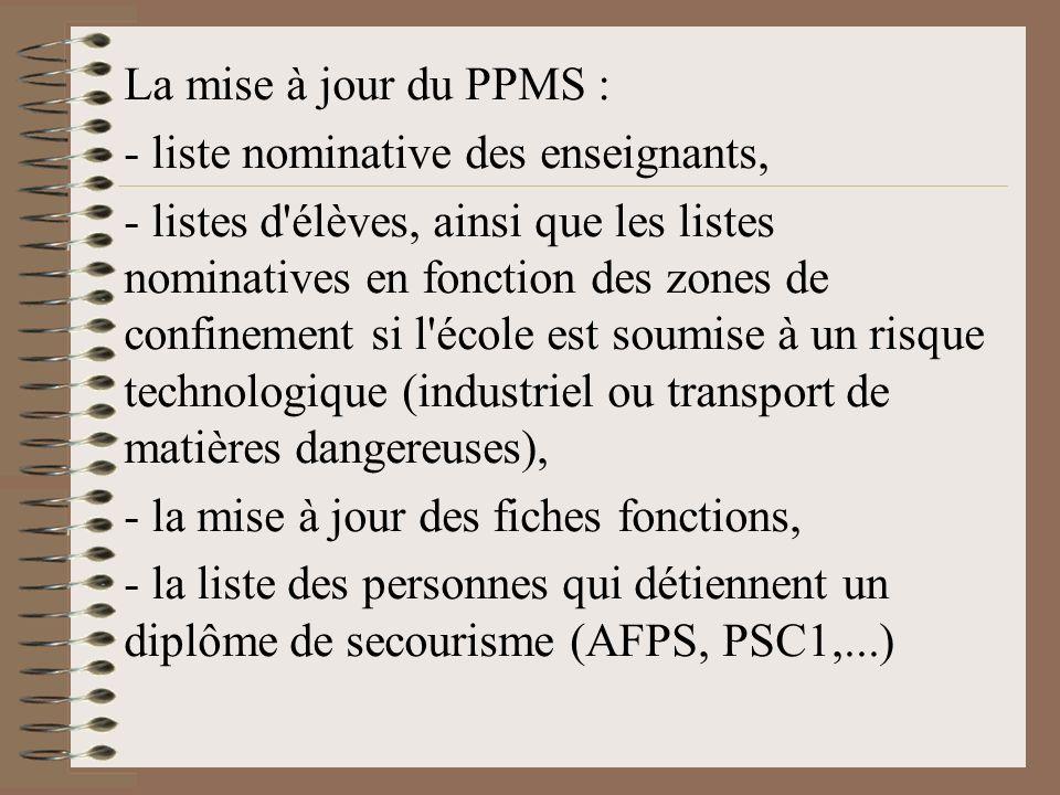 La mise à jour du PPMS : - liste nominative des enseignants, - listes d'élèves, ainsi que les listes nominatives en fonction des zones de confinement