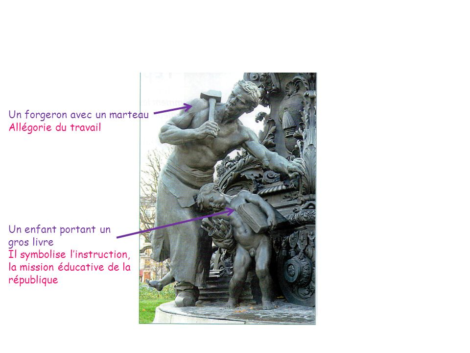 Un forgeron avec un marteau Allégorie du travail Un enfant portant un gros livre Il symbolise linstruction, la mission éducative de la république