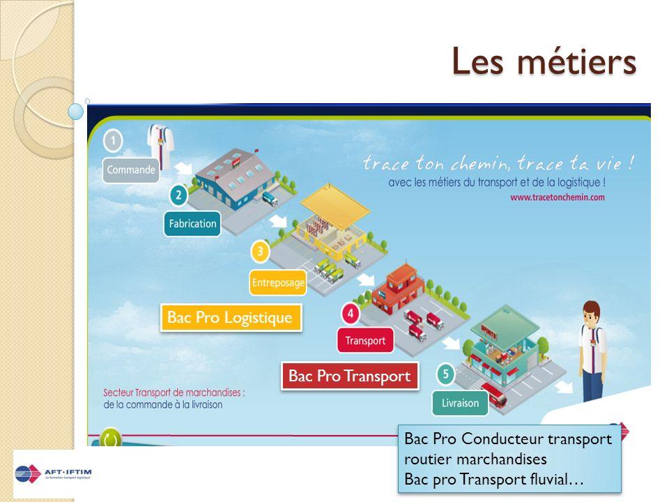 Bac Pro Transport Bac Pro Logistique Bac Pro Conducteur transport routier marchandises Bac pro Transport fluvial… Bac Pro Conducteur transport routier