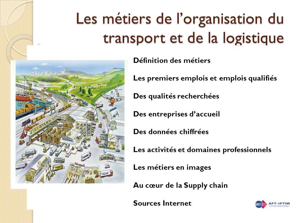 Les métiers de lorganisation du transport et de la logistique Avec le soutien de >>> Définition des métiers Les premiers emplois et emplois qualifiés
