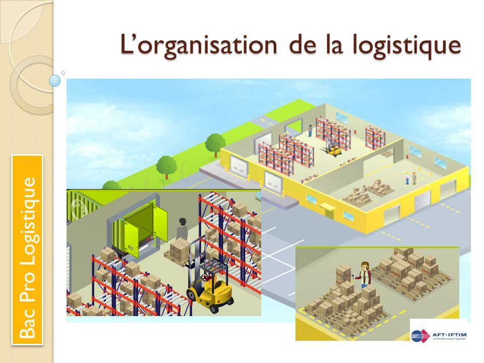 Lorganisation de la logistique Bac Pro Logistique