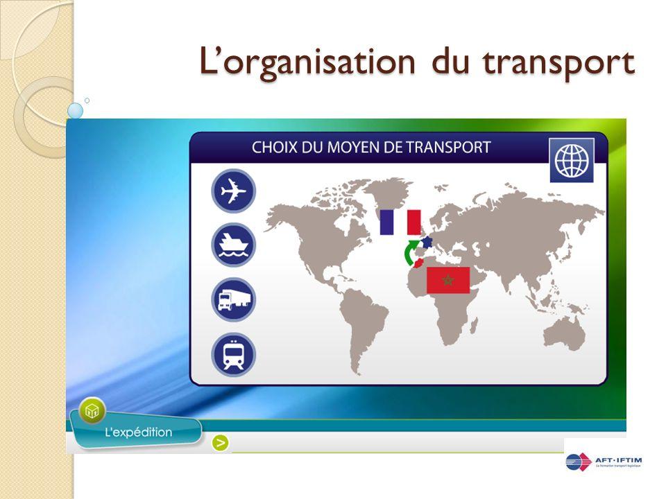 Lorganisation du transport
