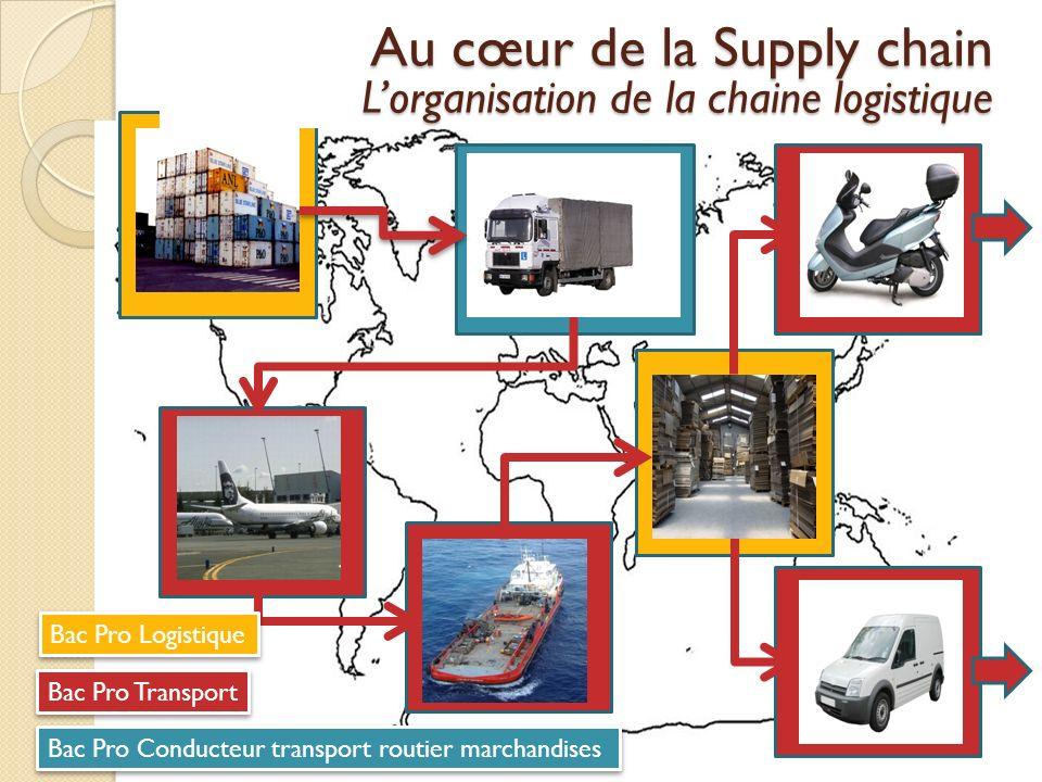 Bac Pro Transport Bac Pro Logistique Bac Pro Conducteur transport routier marchandises Au cœur de la Supply chain Lorganisation de la chaine logistiqu