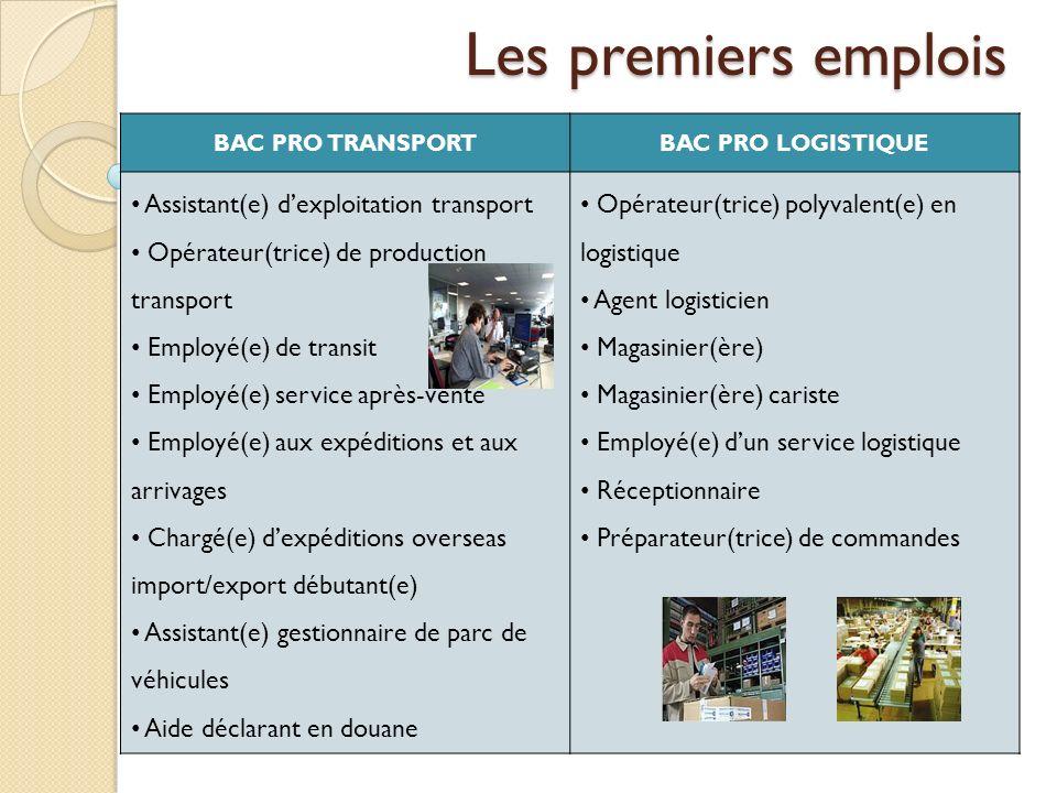 Les premiers emplois BAC PRO TRANSPORTBAC PRO LOGISTIQUE Assistant(e) dexploitation transport Opérateur(trice) de production transport Employé(e) de t