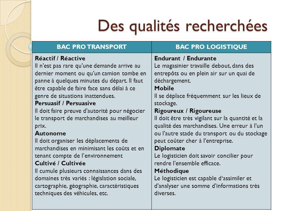 Des qualités recherchées BAC PRO TRANSPORTBAC PRO LOGISTIQUE Réactif / Réactive Il n'est pas rare qu'une demande arrive au dernier moment ou qu'un cam