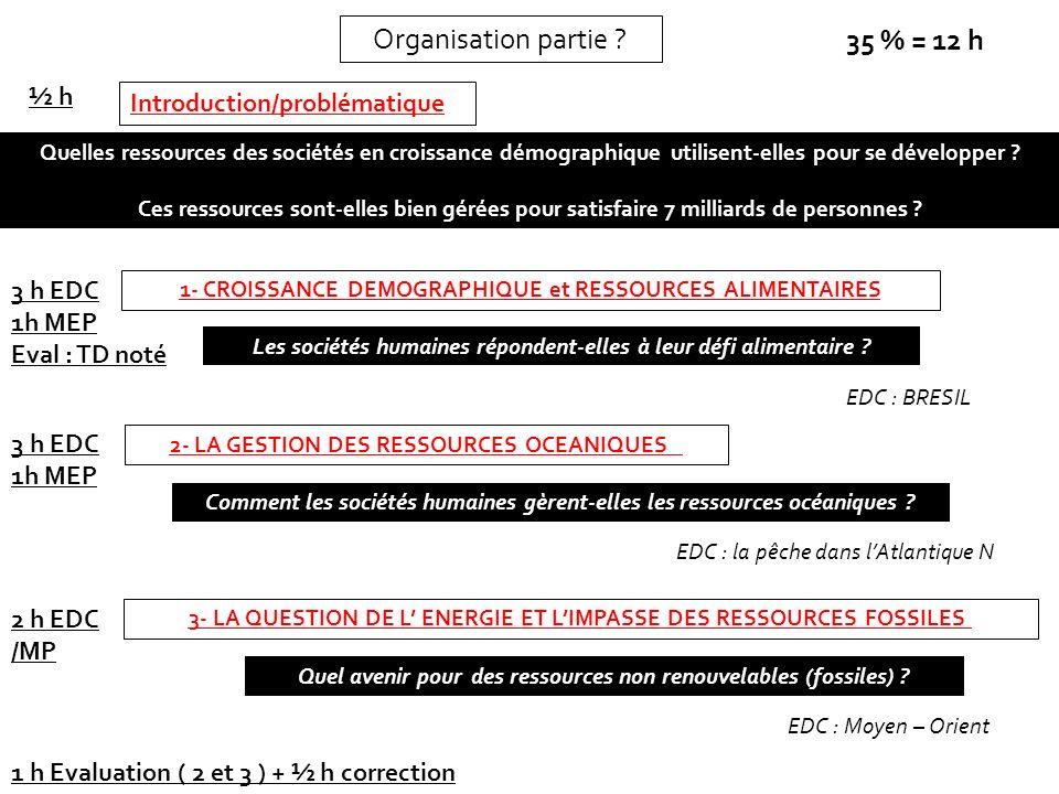 Organisation partie ? 1- CROISSANCE DEMOGRAPHIQUE et RESSOURCES ALIMENTAIRES 2- LA GESTION DES RESSOURCES OCEANIQUES 3- LA QUESTION DE L ENERGIE ET LI