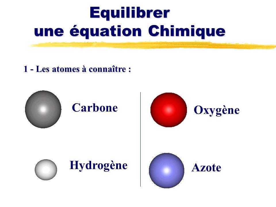6 – Equilibrer une équation chimique 3 ème étape : trouver le nombre de molécules de chaque sorte pour que lon trouve le même nombre datome de chaque sorte.