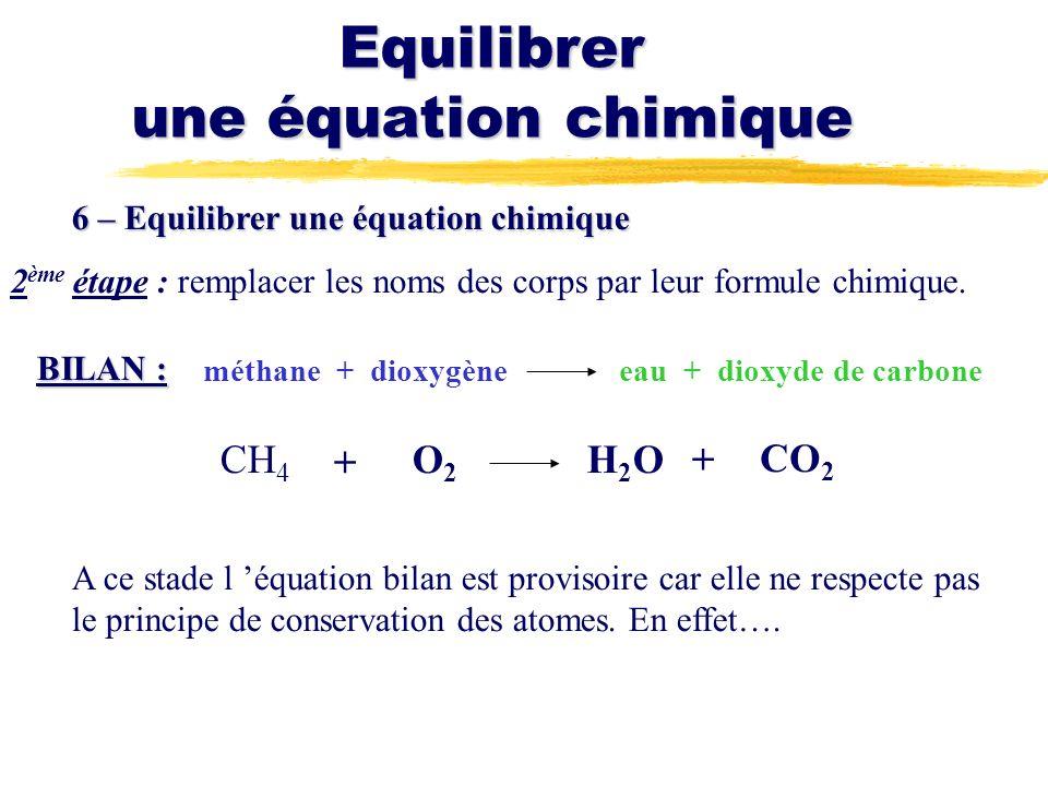 Equilibrer une équation chimique 6 – Equilibrer une équation chimique 2 ème étape : remplacer les noms des corps par leur formule chimique.