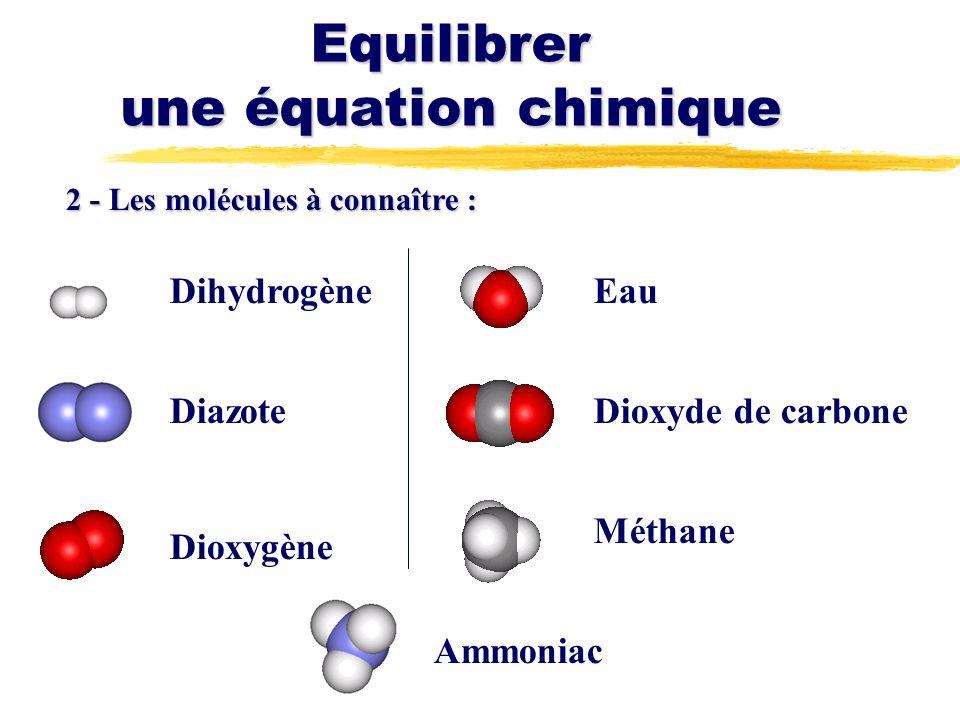 Equilibrer une équation chimique 2 - Les molécules à connaître : Eau Dioxygène Dioxyde de carbone Méthane Dihydrogène Diazote Ammoniac