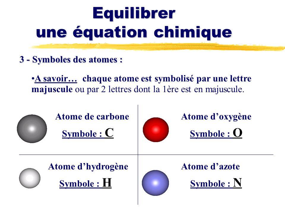 Equilibrer une équation chimique 3 - Symboles des atomes : A savoir… chaque atome est symbolisé par une lettre majuscule ou par 2 lettres dont la 1ère est en majuscule.