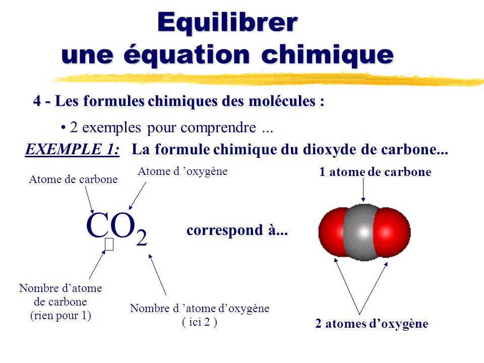 Equilibrer une équation chimique 4 - Les formules chimiques des molécules : EXEMPLE 2: La formule chimique du méthane...
