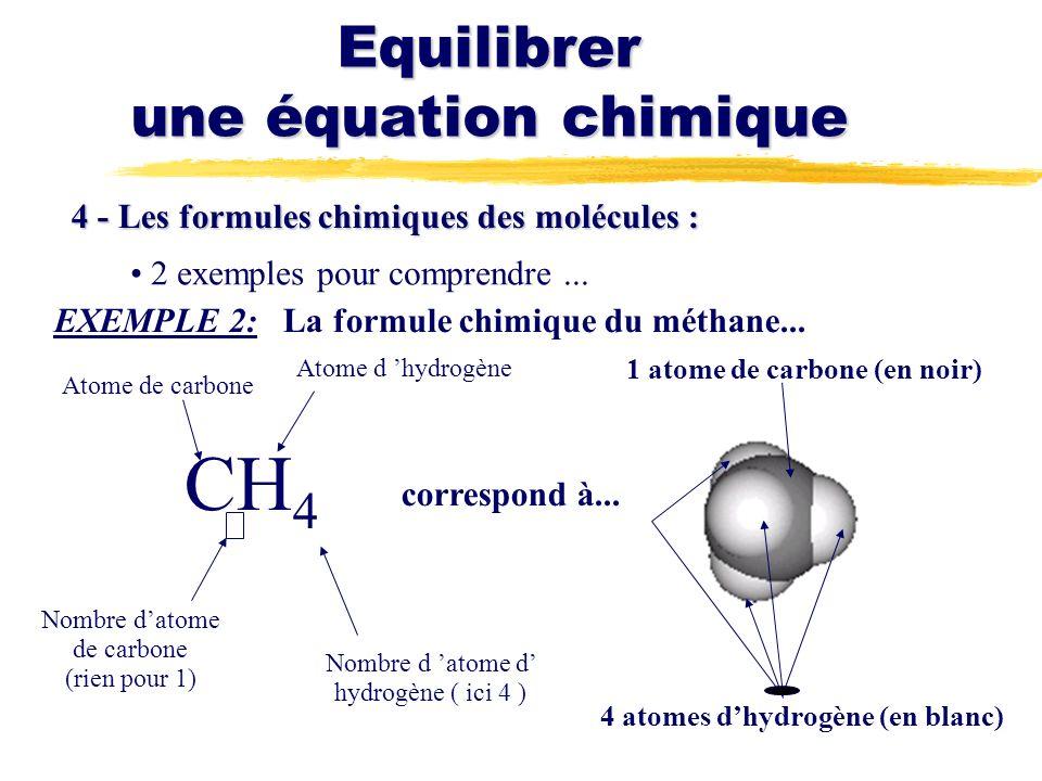 Equilibrer une équation chimique 5 – Réaction chimique Au cours d une réaction chimique des corps disparaissent, on les appelle les......