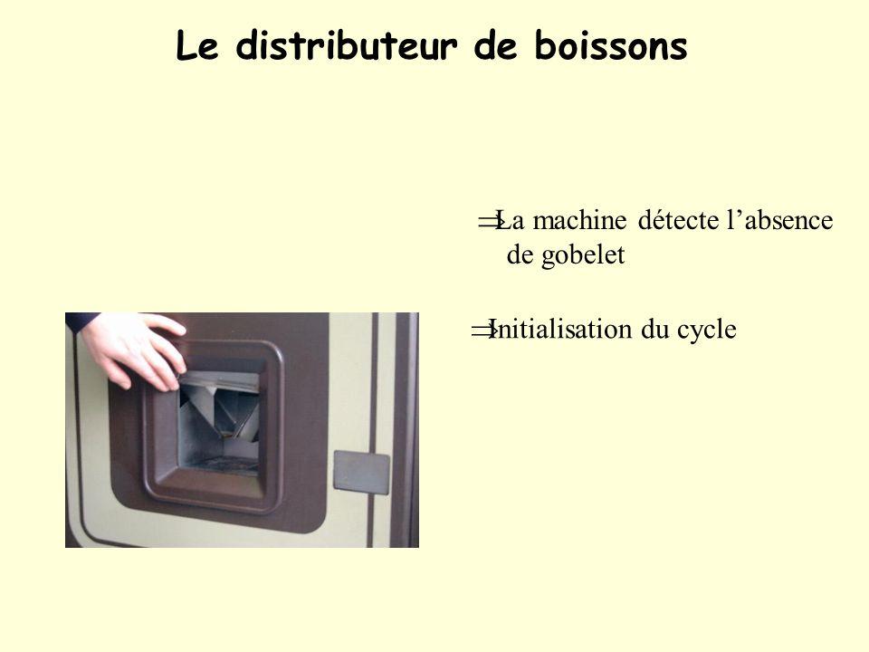 Le distributeur de boissons La machine détecte labsence de gobelet Initialisation du cycle