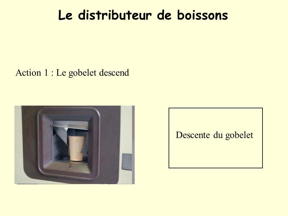 Action 1 : Le gobelet descend Le distributeur de boissons Descente du gobelet